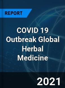 COVID 19 Outbreak Global Herbal Medicine Industry