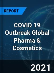 COVID 19 Outbreak Global Pharma & Cosmetics Industry