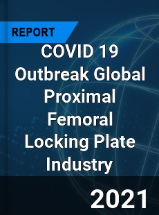 COVID 19 Outbreak Global Proximal Femoral Locking Plate Industry