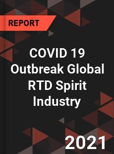 COVID 19 Outbreak Global RTD Spirit Industry