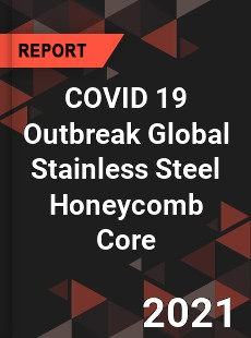 COVID 19 Outbreak Global Stainless Steel Honeycomb Core Industry