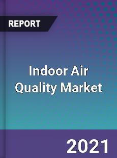 Indoor Air Quality Market